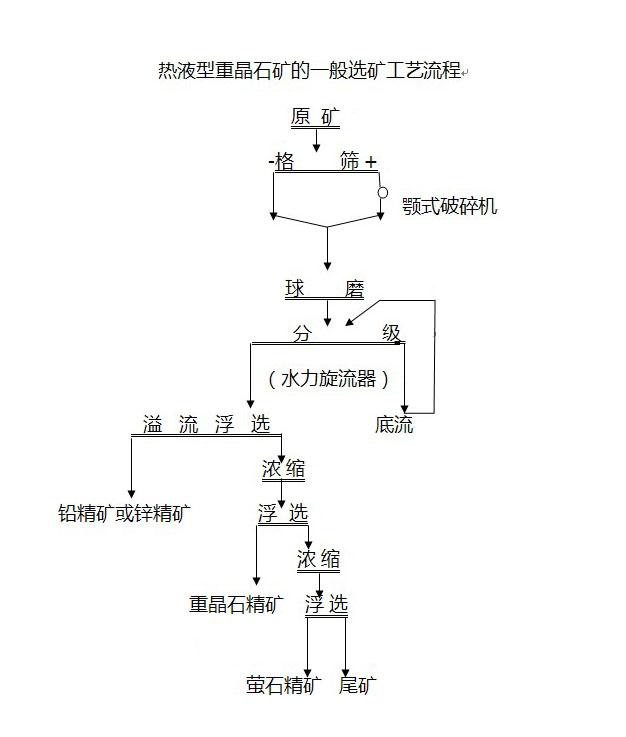 电路 电路图 电子 设计 素材 原理图 626_737